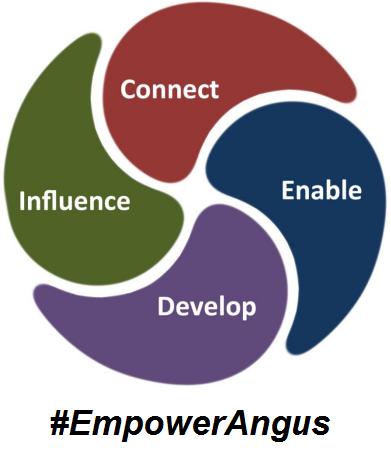 Empower Angus logo